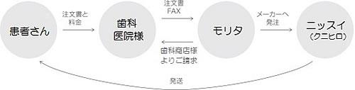 fuwafuwa7