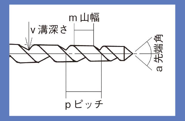 刃部の形状図