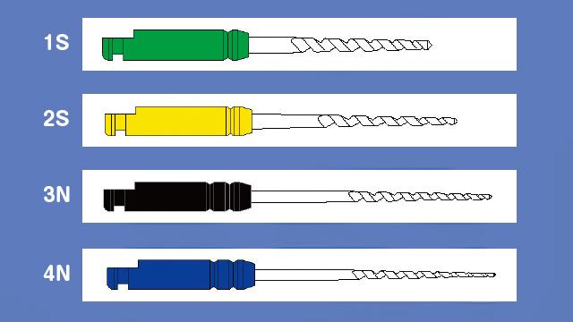 GPRのそれぞれの形状図