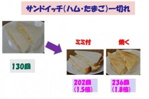 調理形態と咀嚼回数_03