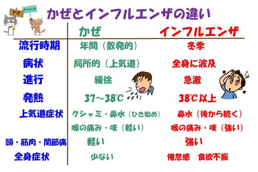 インフルエンザ考【その1】   岡崎 好秀 先生   モリタメール ...